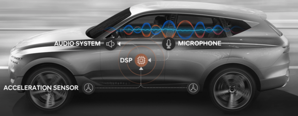 Hyundai uses active noise cancellation technology developed in KAIST to make a more pleasant driving experience